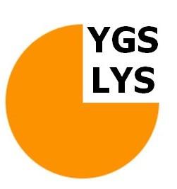 YGS Soruları ve Cevapları